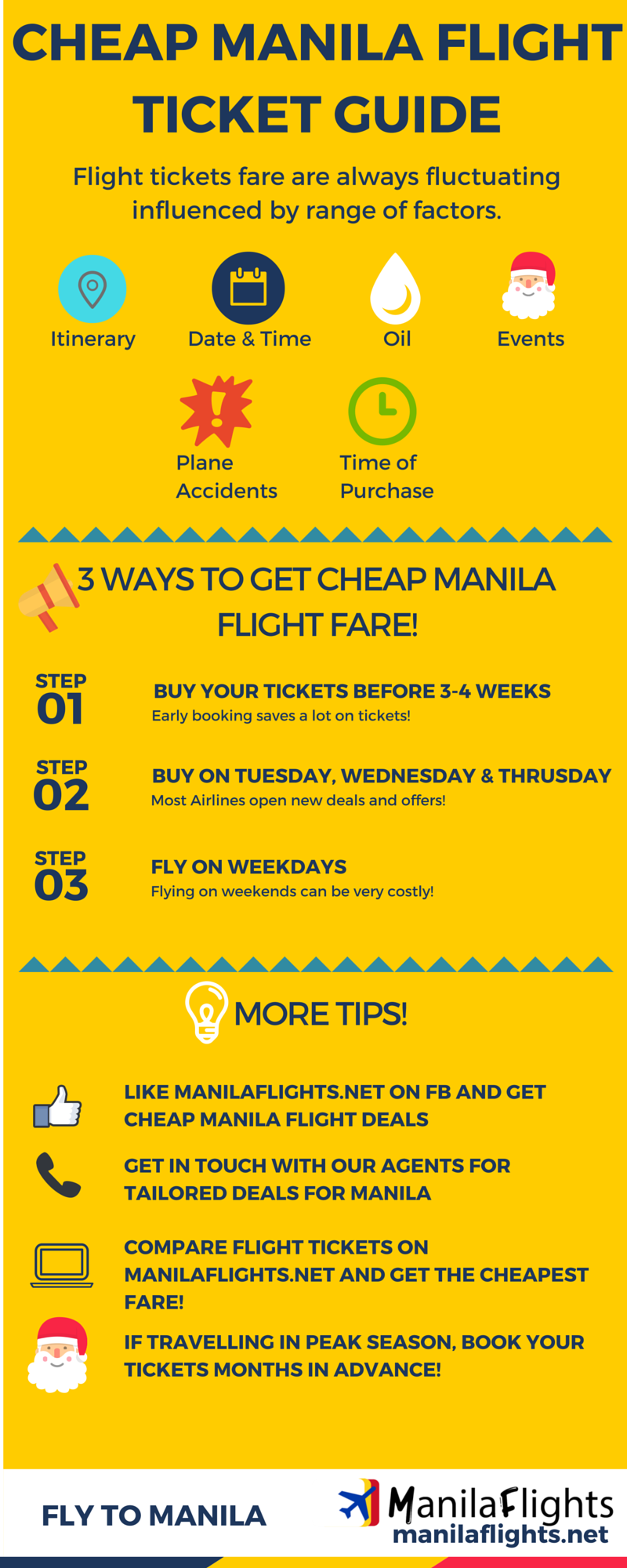 cheap manila flights Guide